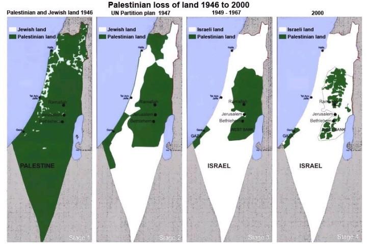 Πως ξεκίνησαν όλα: Ο σιωνιστικός εποικισμός της Παλαιστίνης