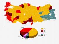 Τουρκία: Ο σουλτάνος άντεξε … και ετοιμάζεται για την επόμενη μάχη