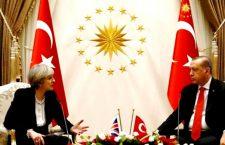 Το Κυπριακό ενώπιον του βρετανοτουρκικού άξονα: Μια «οθωμανική» Κύπρος εντός της Ε.Ε.;