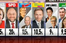 Οι γερμανικές εκλογές, η Ευρώπη, η Ελλάδα