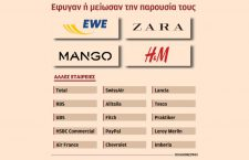 Κύμα μαζικής φυγής ξένων επιχειρήσεων από την Τουρκία